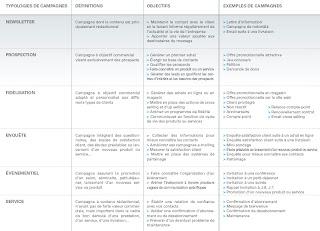 """Ebook gratuit """"Les bonnes pratiques de l'emailing"""" 4"""