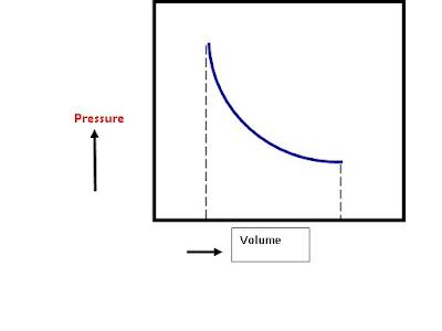 Cryptocurrency amount vs volume