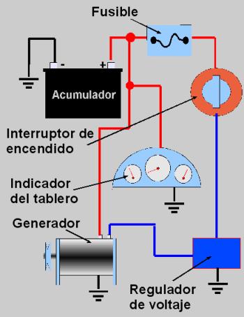 Manteniento De Motores Diesel Sistema De Generacion Y
