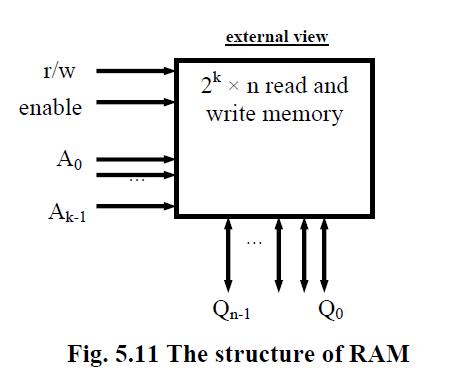 "Embedded Projects & Embedded Ideas: Flash Memory and RAM: ""Random"