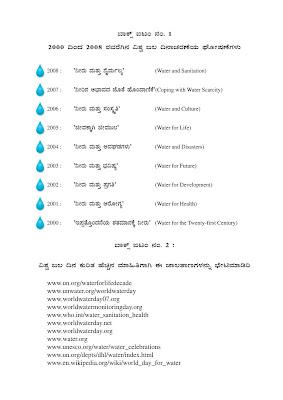 water essay in kannada