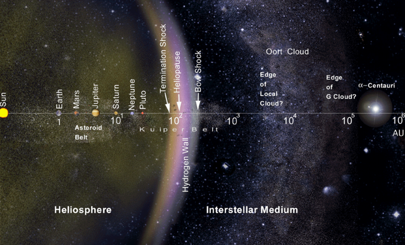voyager 1 speed graph - photo #27