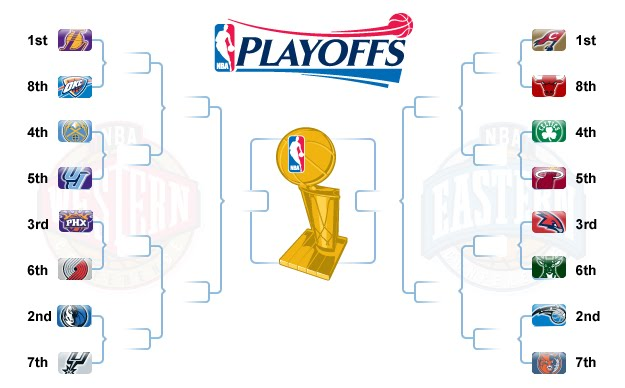 Awful Announcing: Your Round One NBA Playoffs Announcing