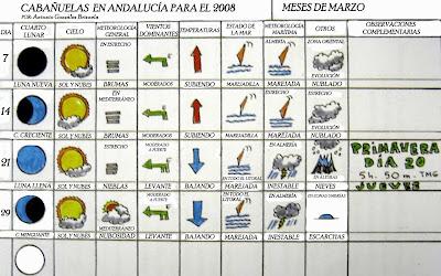 Calendario Cabanuelas.El Penitente Onubense Cabanuelas Para La Semana Santa 2008