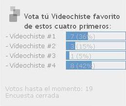 Resultado votos vídeochistes