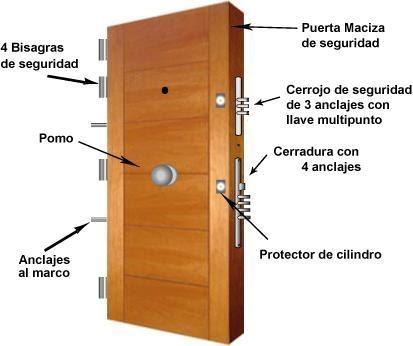Marzua puertas blindadas for Puertas blindadas