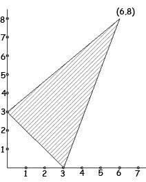 Rumus Titik Koordinat : rumus, titik, koordinat, Everything, About, Math:, Menghitung, (diketahui, Titik, Koordinat, Saja..?!?)