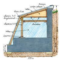 antonio bruno esperto in diagnostica urbana e territoriale costruzione di una serra backed. Black Bedroom Furniture Sets. Home Design Ideas