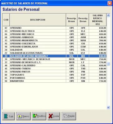 Archivo maestro de salarios básicos