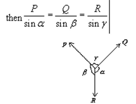 Physics Complete: Vector Concepts part two