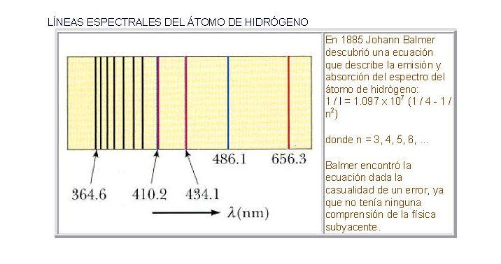 [lineasespectrales.jpg]