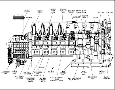 Flywheel And Blower On Diesel Engine on blower motor control diagram