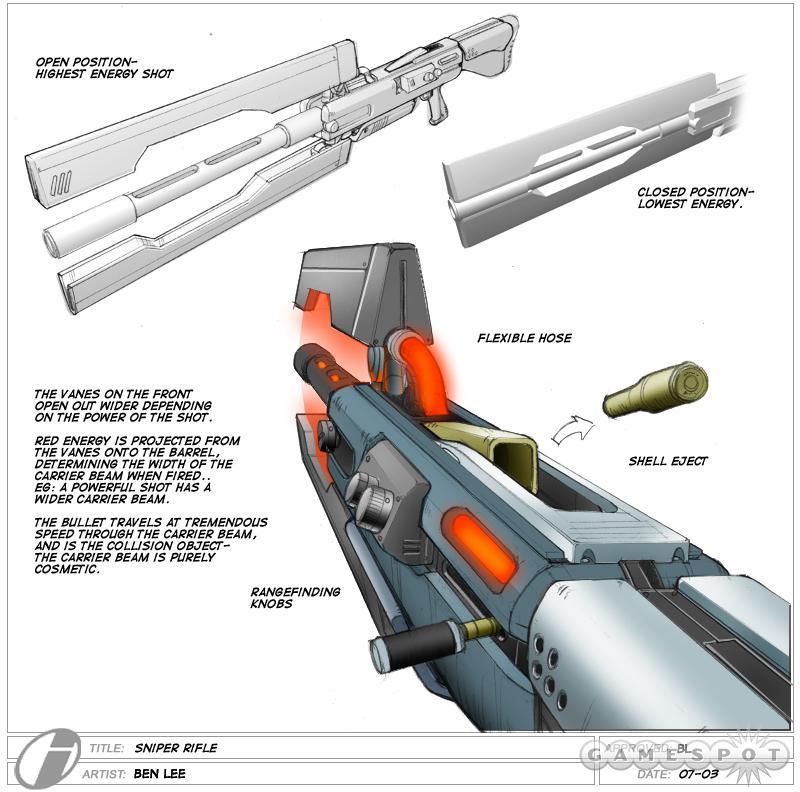 Laser Ghost: Rail Gun on