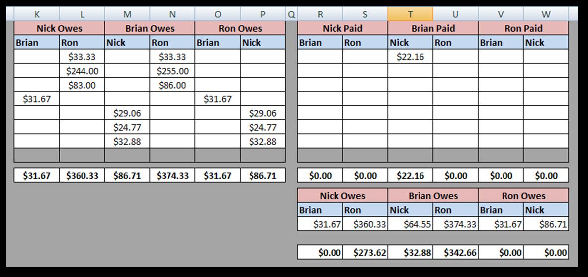 utility tracking spreadsheet
