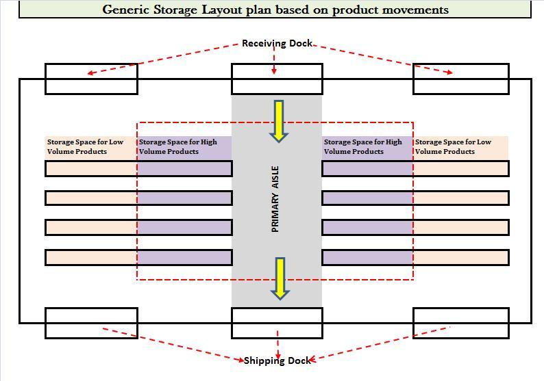 supply chain logistics management 4th edition pdf