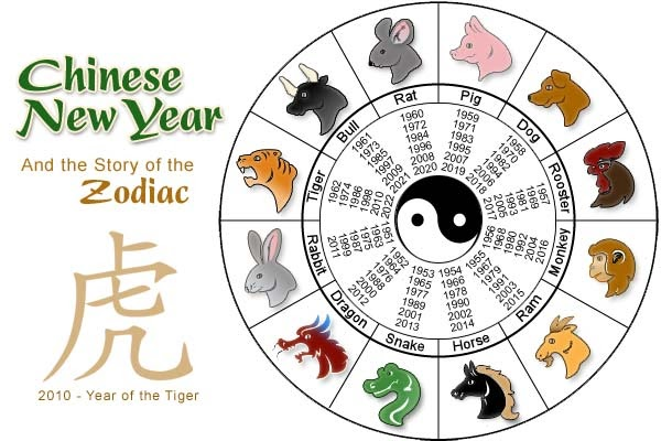 Chinese New Year Calendar Zodiac Chinese New Year Days Chinese Zodiac Astrology Calendar Custom Handmade Jewelry Necklaces Earrings And More
