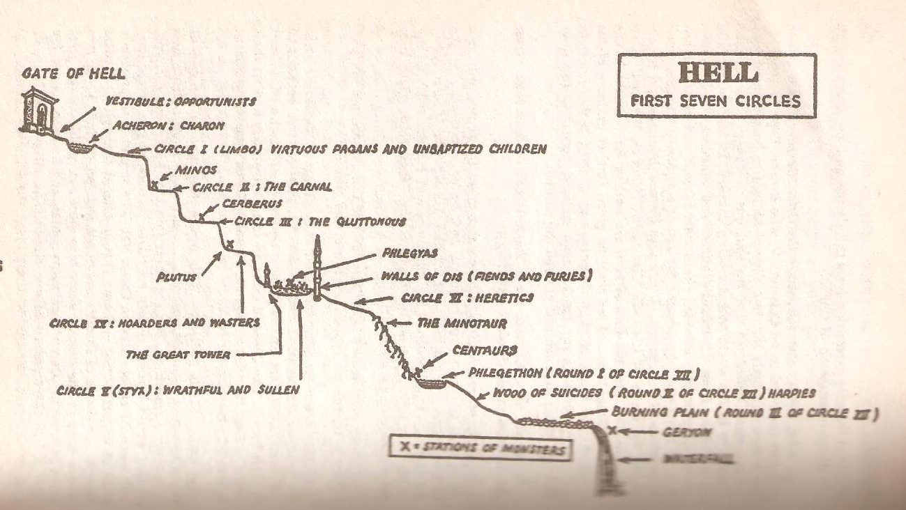 The inferno by dante alighieri book review hell first seven circles reviewers note familiarize the map in case you go to hell youll not miss directions ccuart Image collections