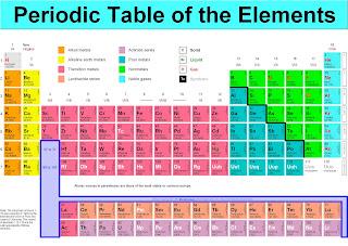 Alkali metals alkaline earth metals halogens and noble gases alkali metals alkaline earth metals halogens and noble gases chemiquest urtaz Gallery