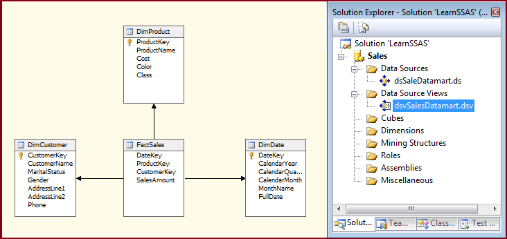 Tips and Tricks for SQL-BI: Dynamic Cube Partitioning in SSAS 2008