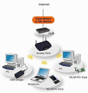 Ebook Tutorial Lengkap Jaringan Komputer