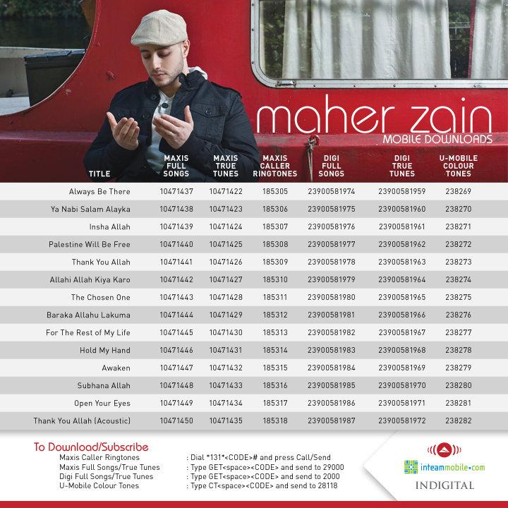 Download ringtone thank you allah maher zain
