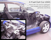gm_fuel_cell_car_copy
