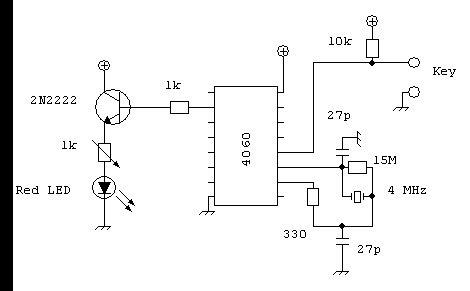 Default moreover Default furthermore Default additionally 1Hz Clock signal source circuitCD4060 CD4027 likewise Default. on 4060 datasheet