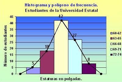 Concepto de distribucion de frecuencias relativas