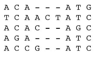 Python for Bioinformatics: Hidden Markov Models (1)