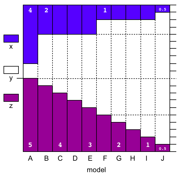 Python for Bioinformatics: Likelihood revisited