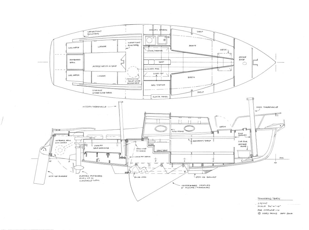 Best minimalist-ish voyaging yacht for 2? [Archive] - The