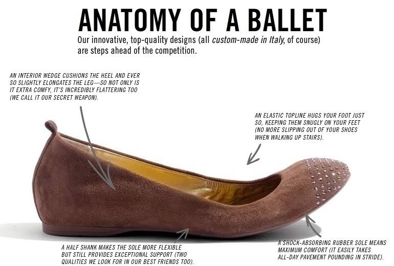 Italian Flats Leather Shoes