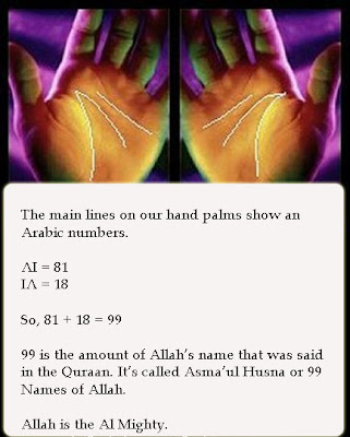 name of Allah 20