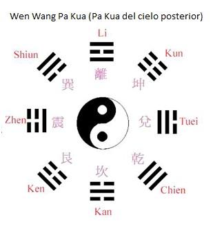 Feng shui para todos origen del feng shui - Estudiar feng shui ...