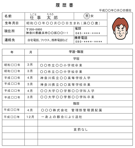 sample japanese resume format pdf