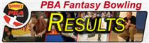 LouDoo River Rand PBA Fantasy League Standings