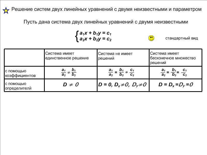 Апплет построение системы натуральных чисел