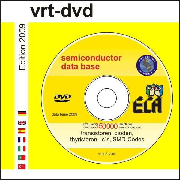 VRT DVD ECA 2009 TÉLÉCHARGER