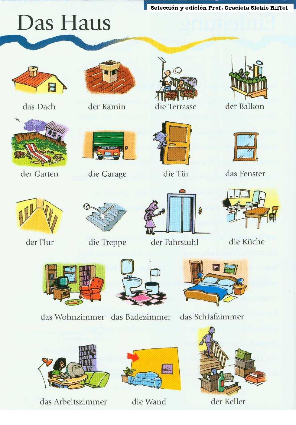 Das Los Englisch