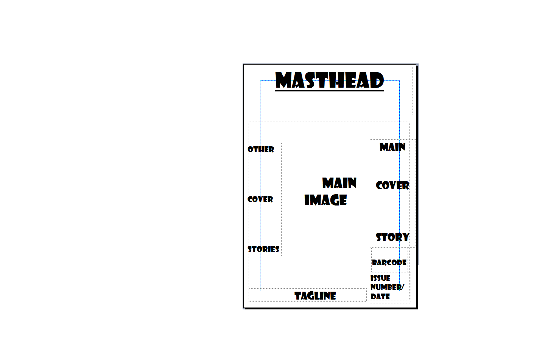 Media coursework: Research: Ideas/Analysis Film Magazine