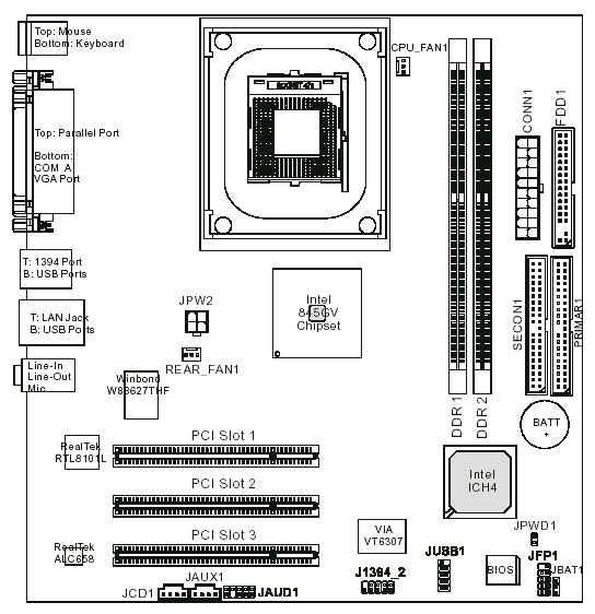 Microprocesador Cell y la PS3: Placas Bases y La Playstation 3