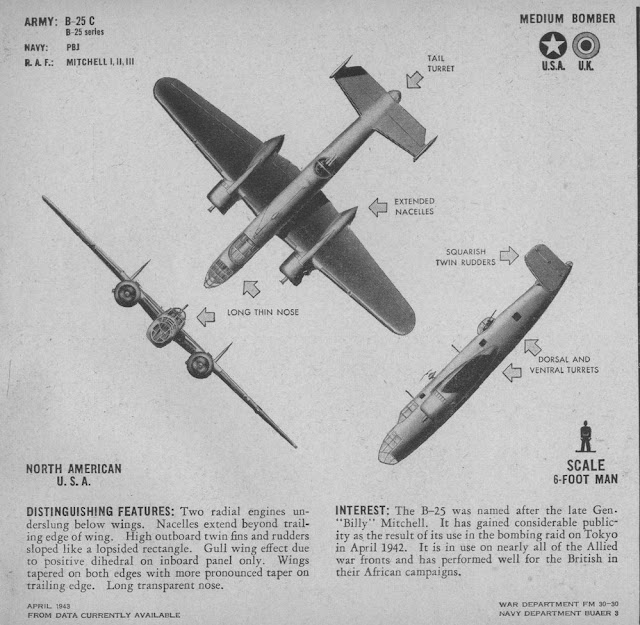 B-25 mitchell 3-view plans