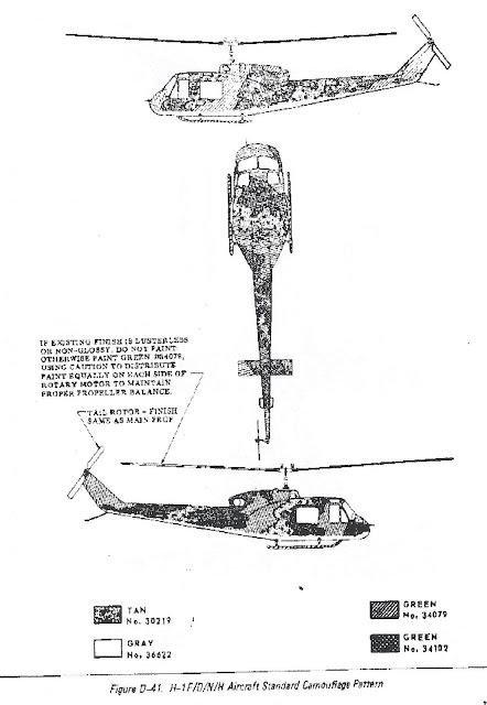 UH-1 Huey three-view plan