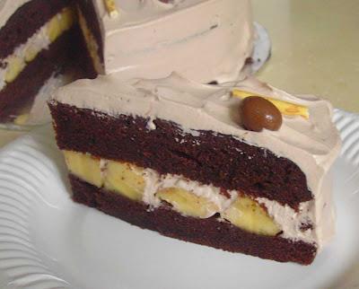 Chocolate Cake Recipe Using Evaporated Milk