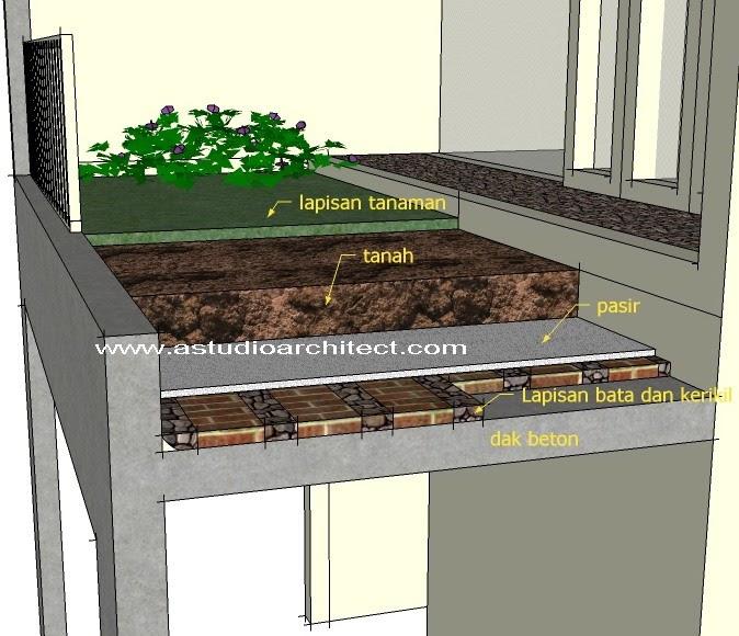 a Konstruksi Taman Diatas Atap untuk Rumah Tinggal