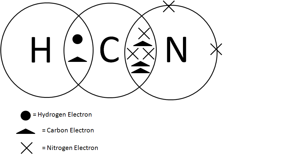 lewis dot diagram for hydrogen cyanide