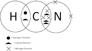 sodium chloride dot diagram electron of iodine 2p3 lss: february 2011