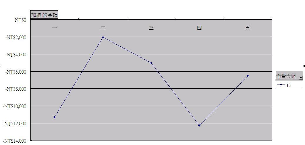 [2007_summy_car_chart.JPG]