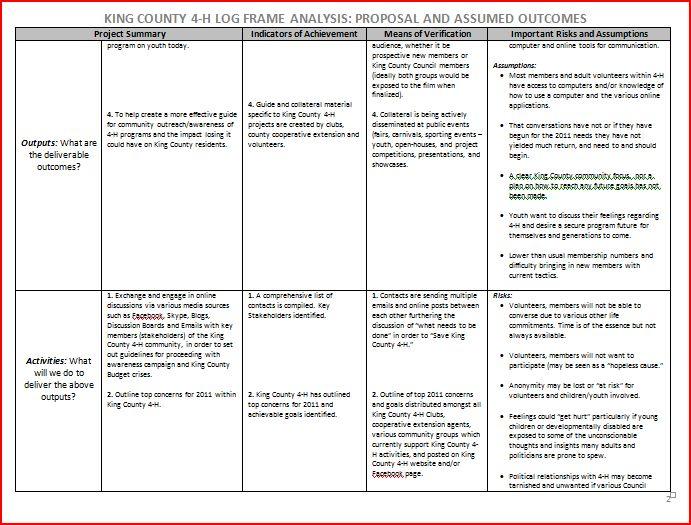 Logical Framework (LogFrame) analysis