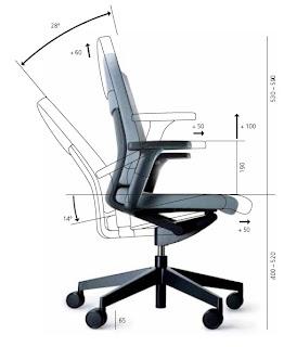 Como escoger las mejores sillas para tu oficina